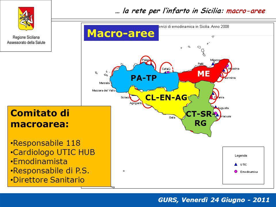 Macro-aree P Comitato di macroarea: ME PA-TP CL-EN-AG CT-SR- RG