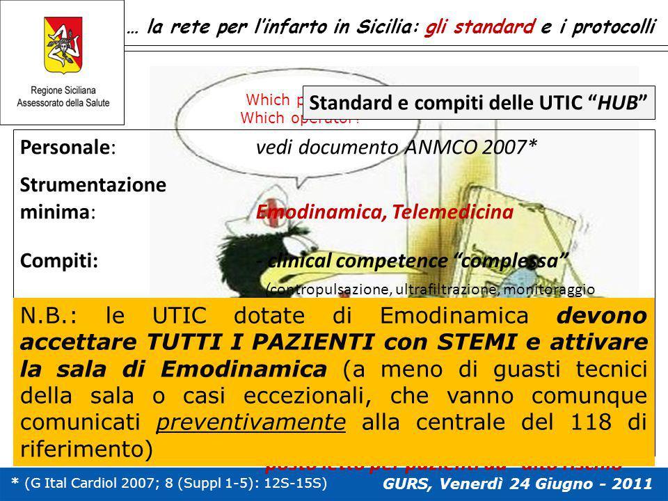 Standard e compiti delle UTIC HUB