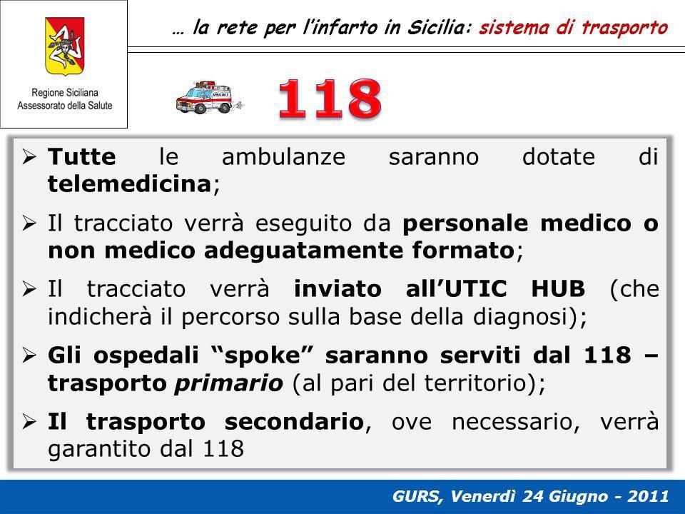 118 Tutte le ambulanze saranno dotate di telemedicina;