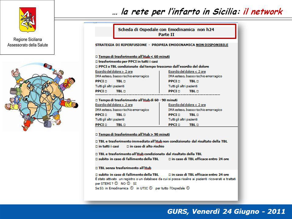 … la rete per l'infarto in Sicilia: il network