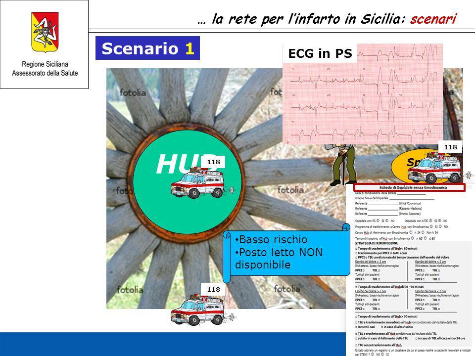 HUB Scenario 1 … la rete per l'infarto in Sicilia: scenari ECG in PS
