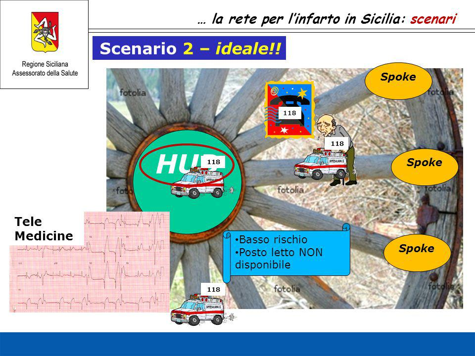 HUB Scenario 2 – ideale!! … la rete per l'infarto in Sicilia: scenari