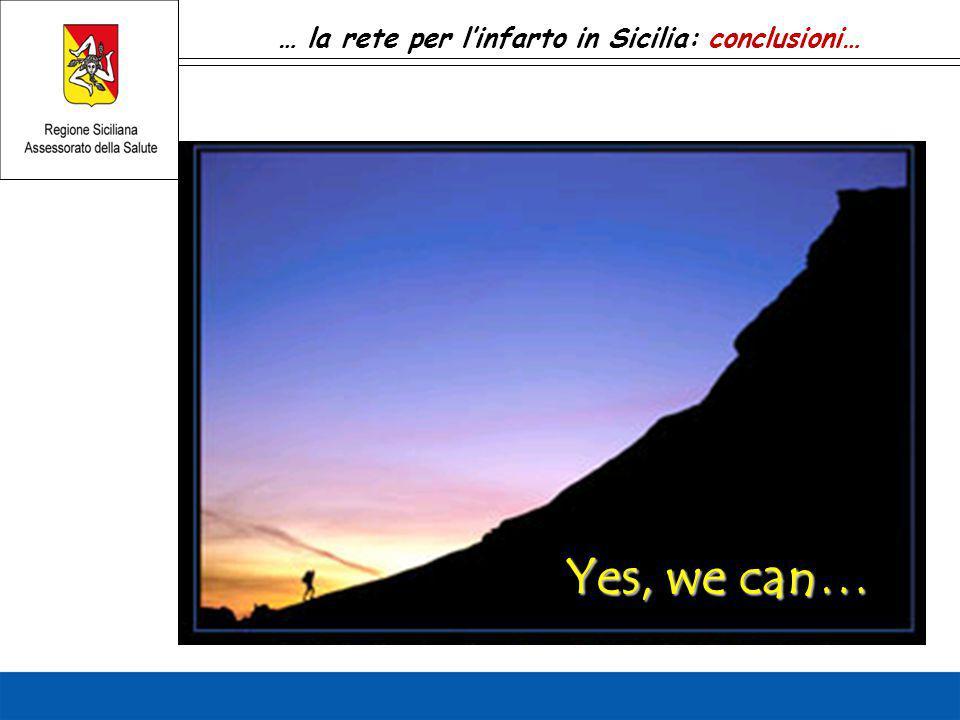 … la rete per l'infarto in Sicilia: conclusioni…