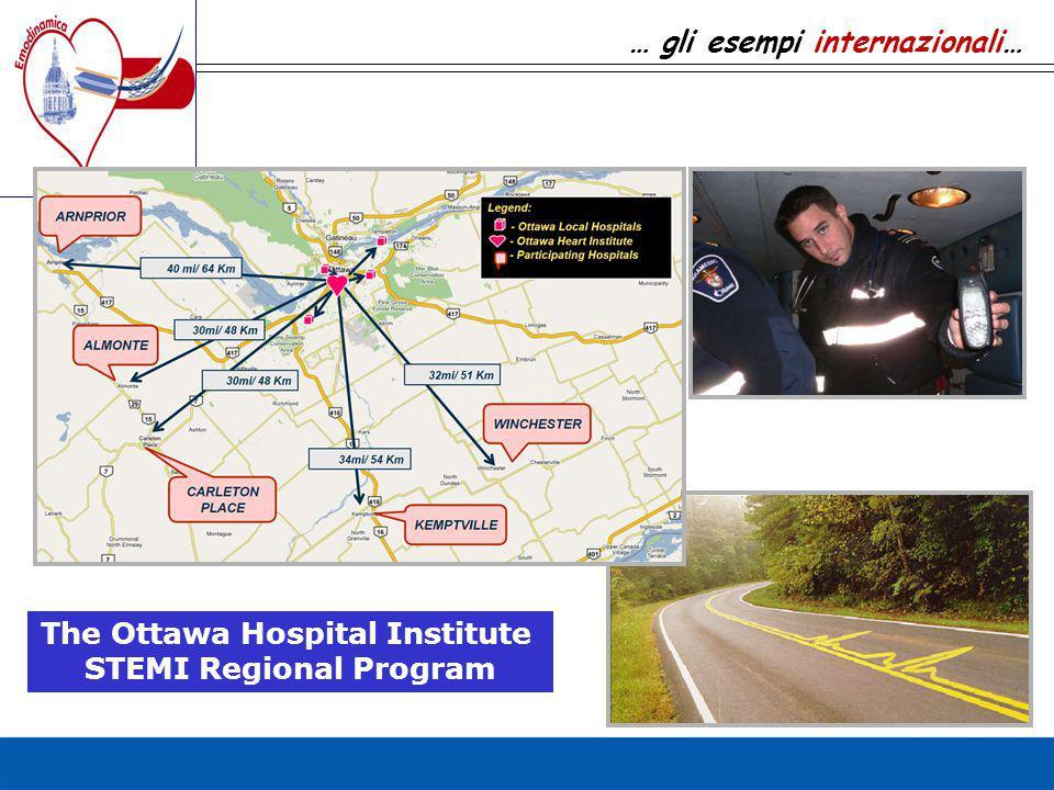The Ottawa Hospital Institute STEMI Regional Program