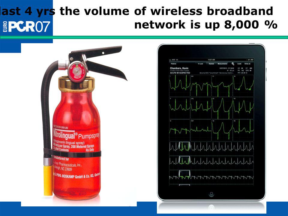 In the last 4 yrs the volume of wireless broadband