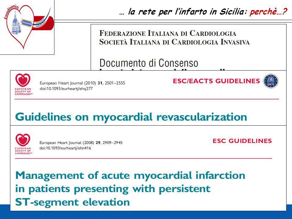 … la rete per l'infarto in Sicilia: perchè…
