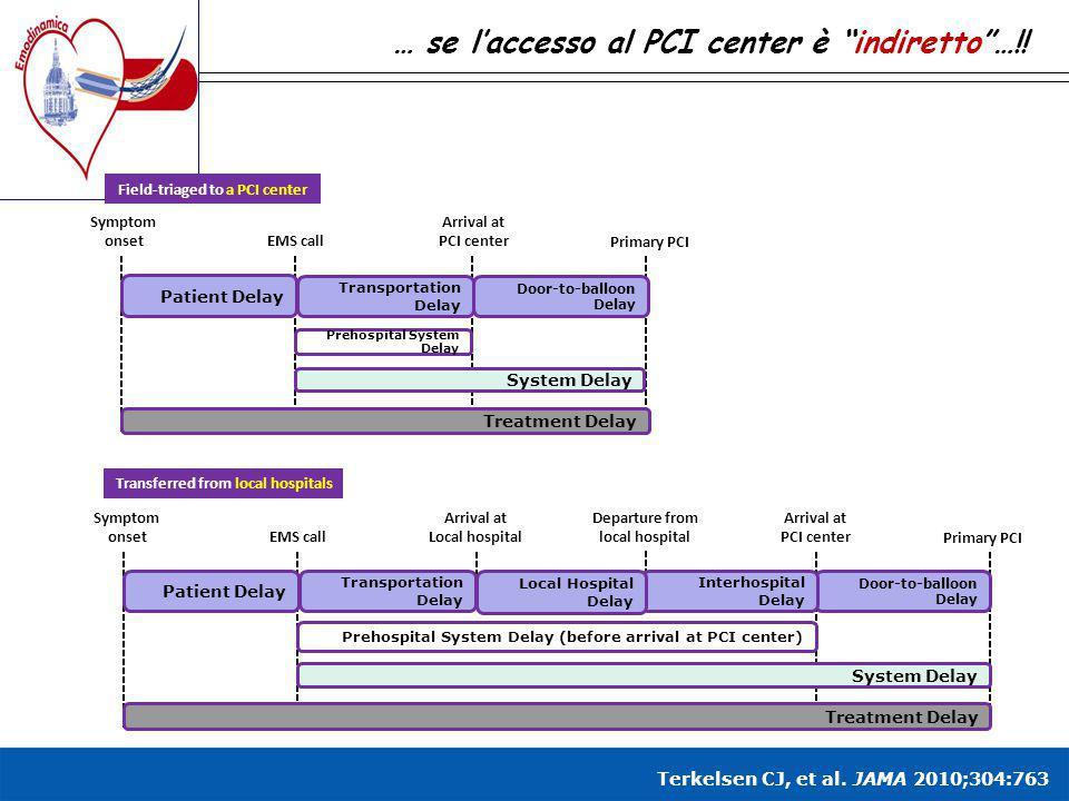 … se l'accesso al PCI center è indiretto …!!