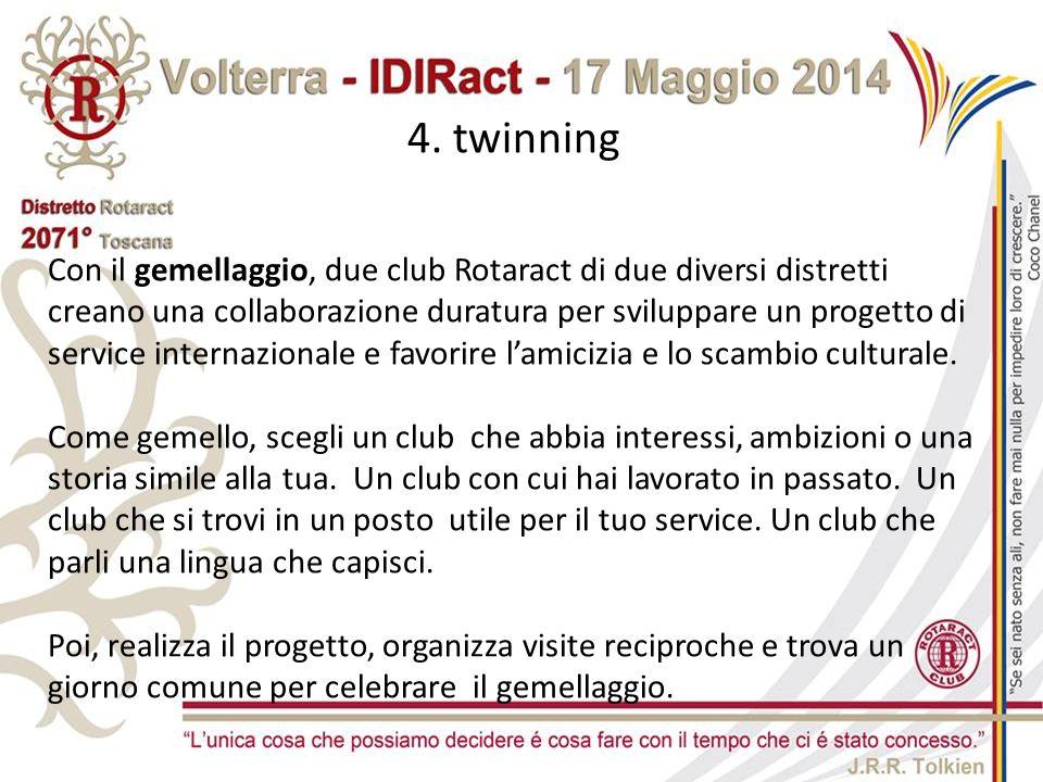 4. twinning