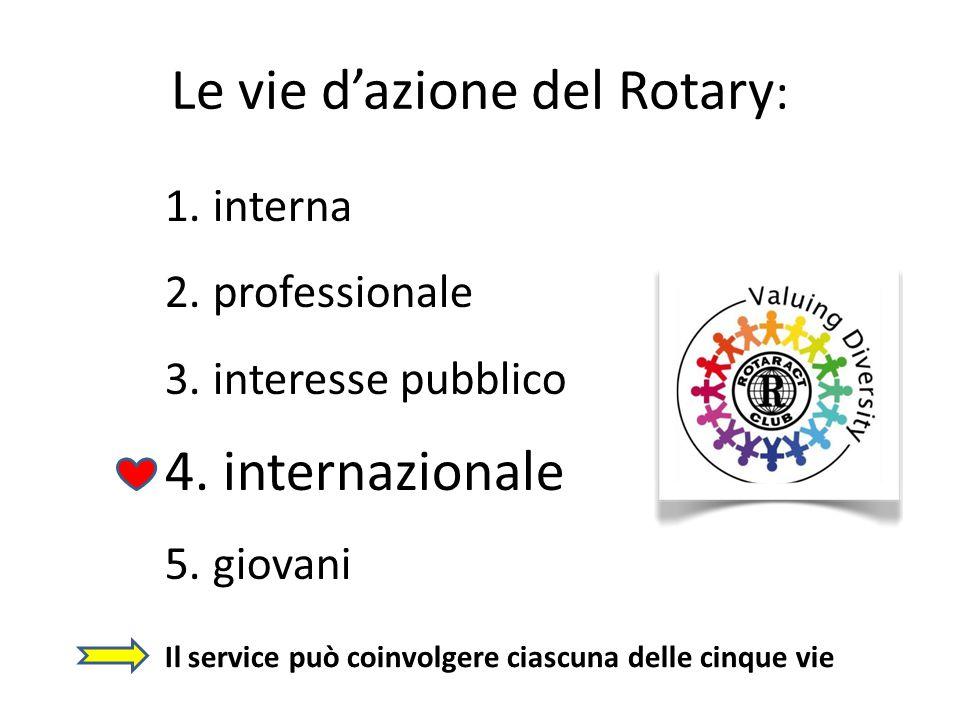 Le vie d'azione del Rotary: