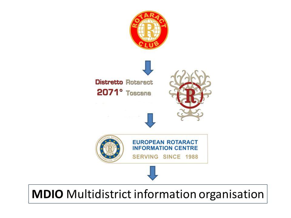 MDIO Multidistrict information organisation