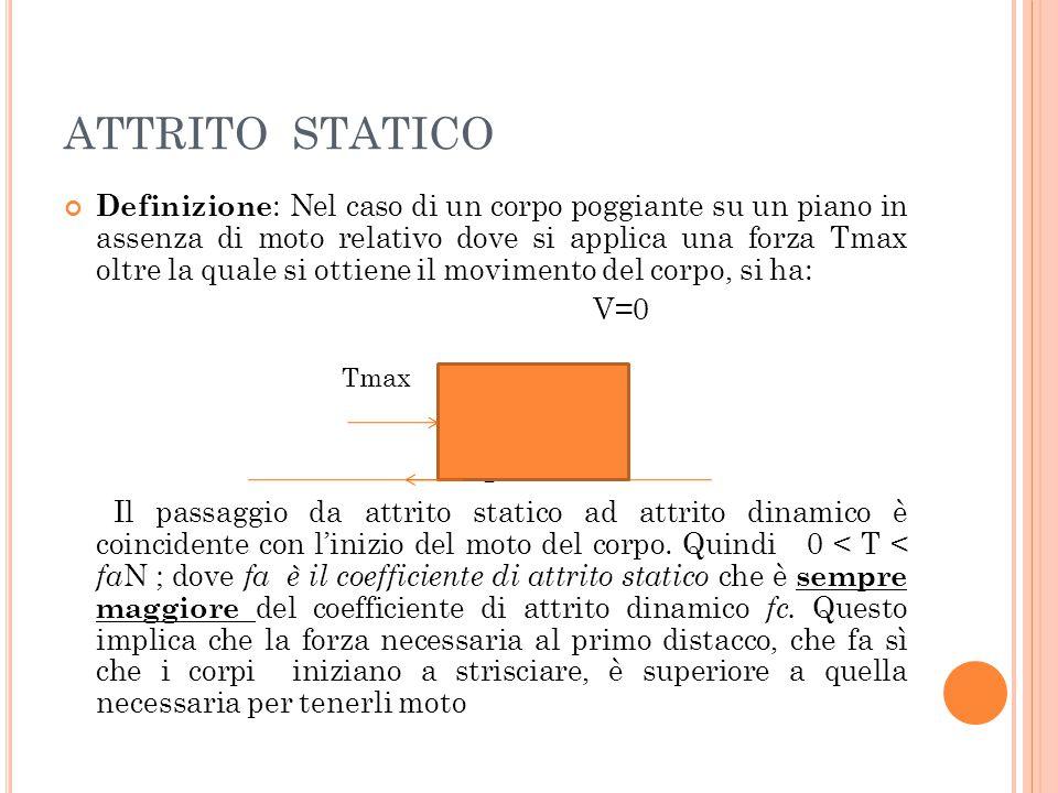 ATTRITO STATICO