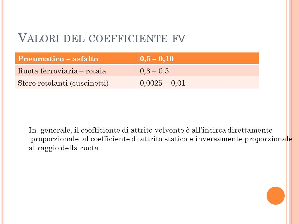 Valori del coefficiente fv
