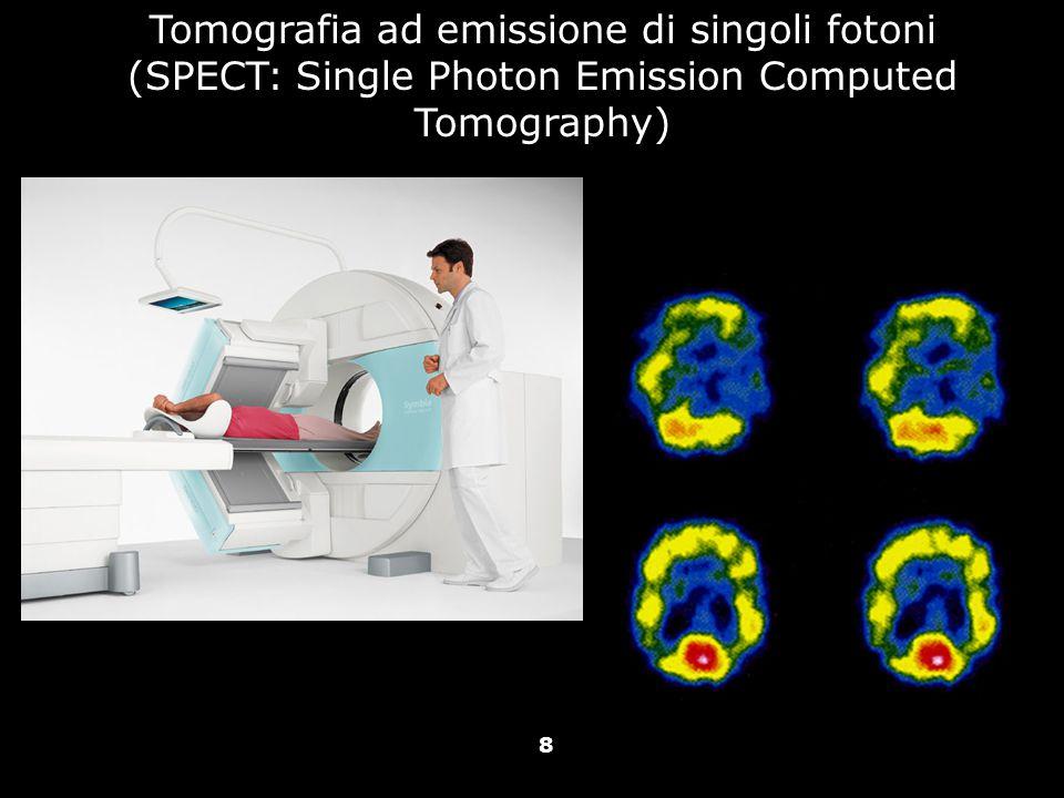 Tomografia ad emissione di singoli fotoni