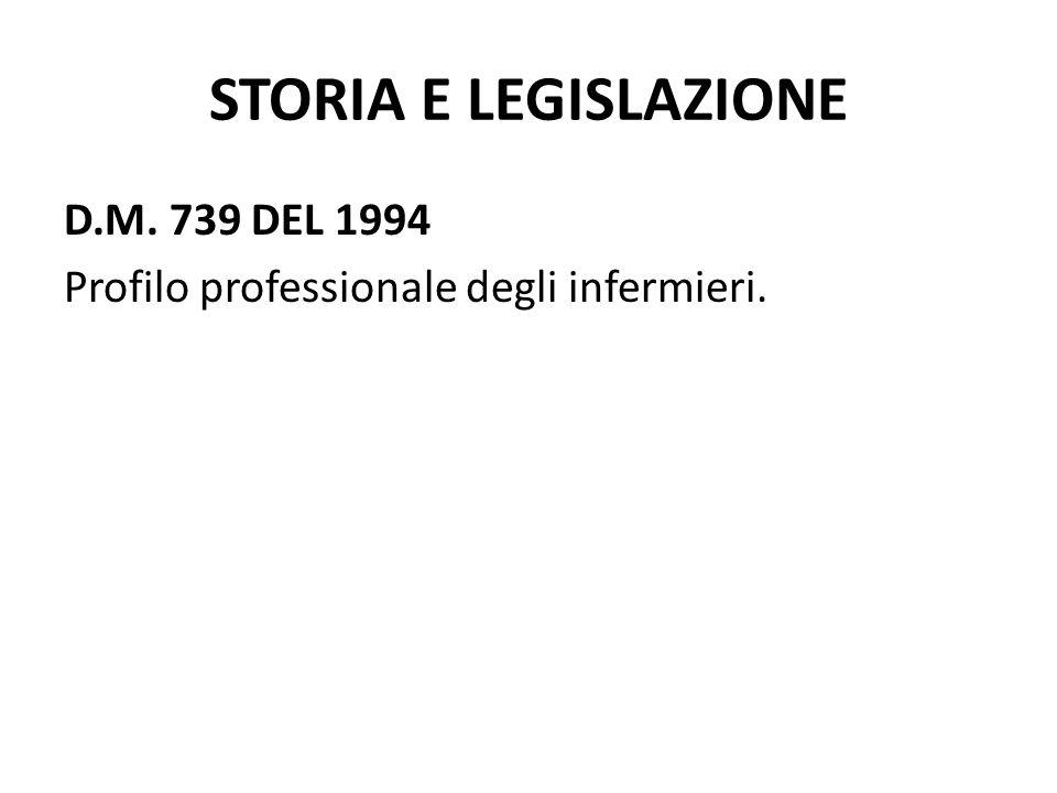 STORIA E LEGISLAZIONE D.M. 739 DEL 1994 Profilo professionale degli infermieri.