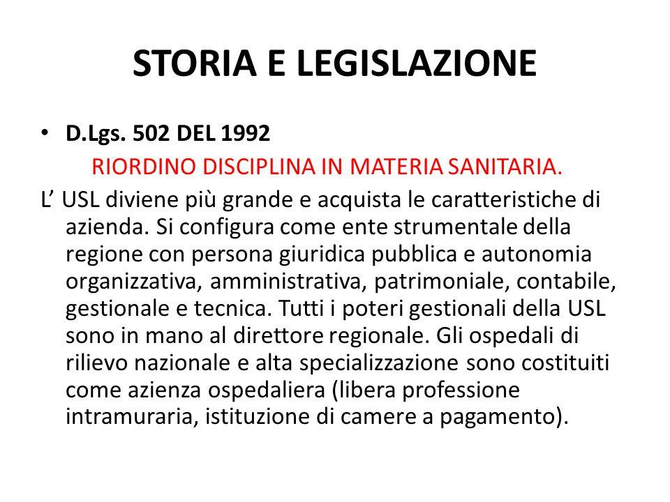 STORIA E LEGISLAZIONE D.Lgs. 502 DEL 1992
