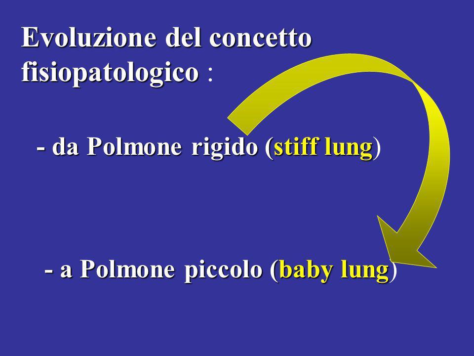 Evoluzione del concetto fisiopatologico :