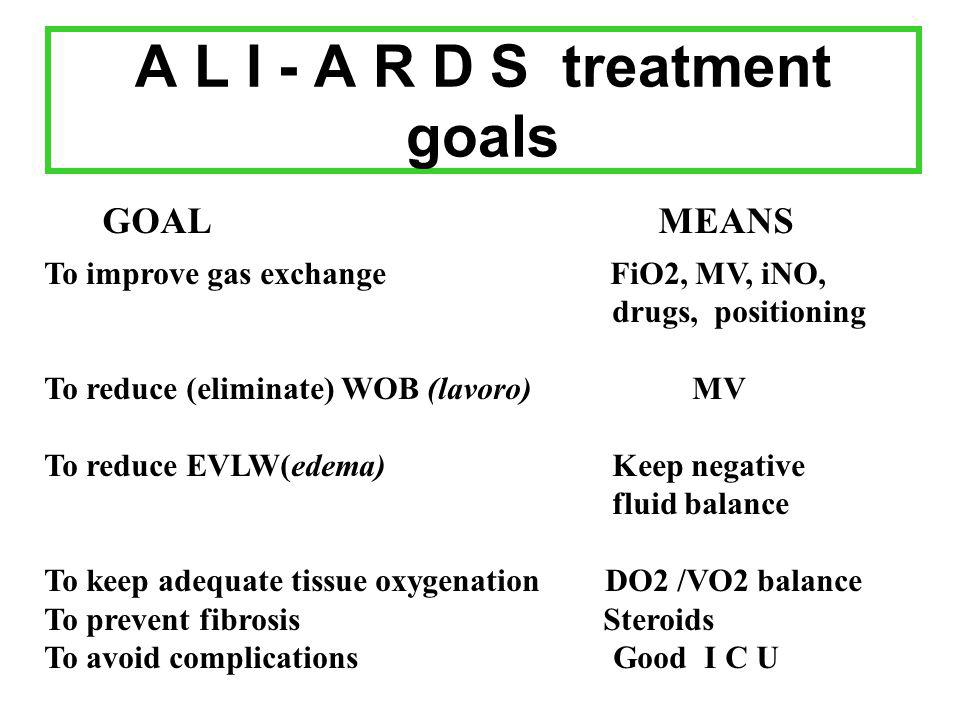 A L I - A R D S treatment goals