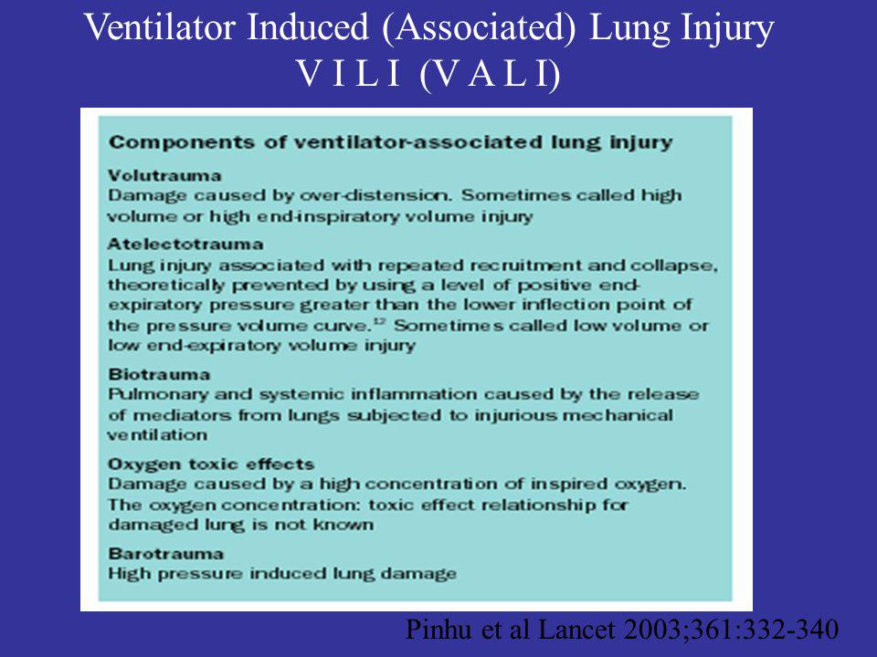 Ventilator Induced (Associated) Lung Injury V I L I (V A L I)