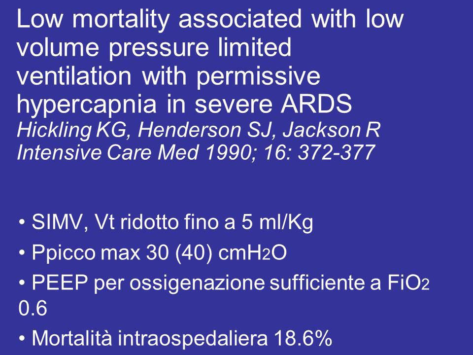 Low mortality associated with low volume pressure limited ventilation with permissive hypercapnia in severe ARDS Hickling KG, Henderson SJ, Jackson R Intensive Care Med 1990; 16: 372-377