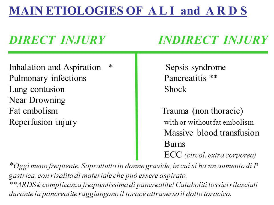 MAIN ETIOLOGIES OF A L I and A R D S DIRECT INJURY INDIRECT INJURY