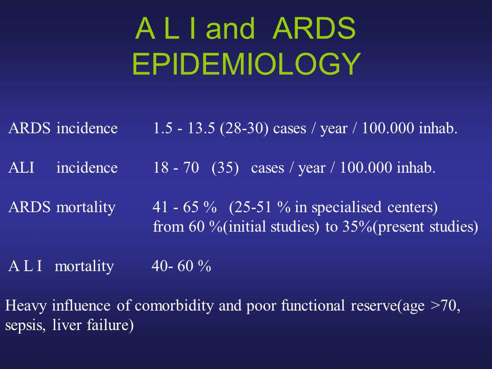 A L I and ARDS EPIDEMIOLOGY