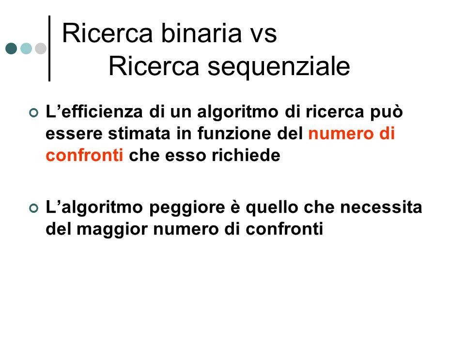 Ricerca binaria vs Ricerca sequenziale