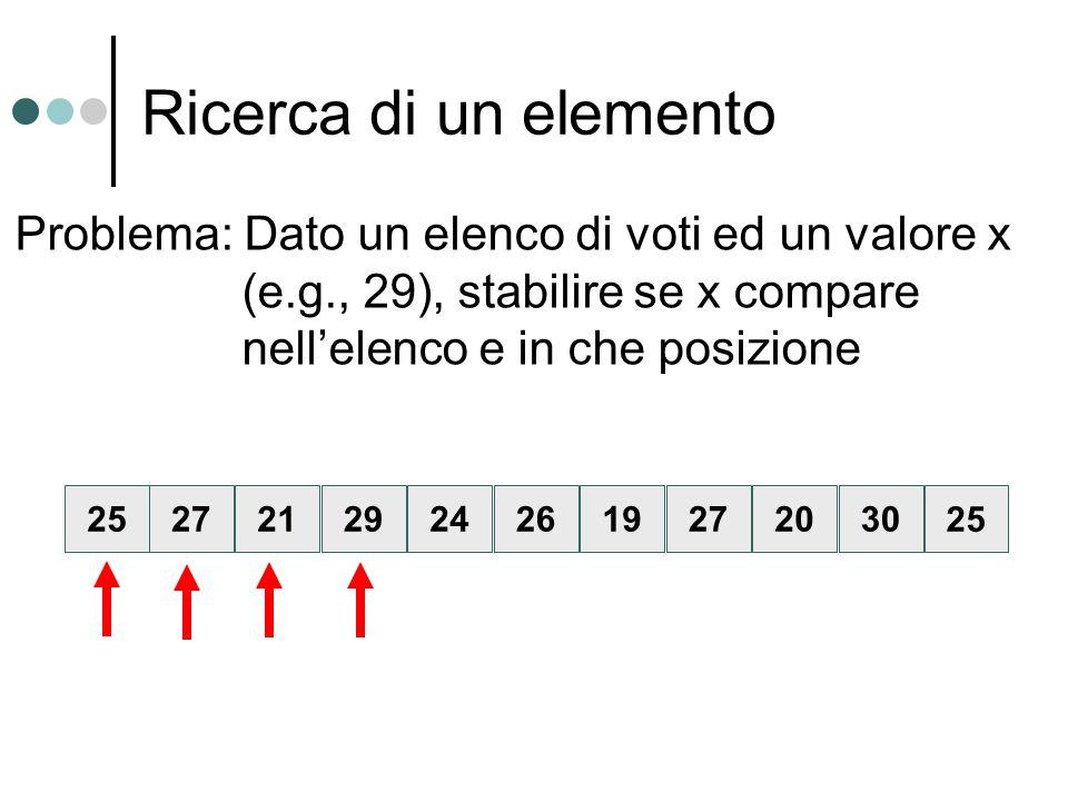 Ricerca di un elemento Problema: Dato un elenco di voti ed un valore x (e.g., 29), stabilire se x compare nell'elenco e in che posizione.