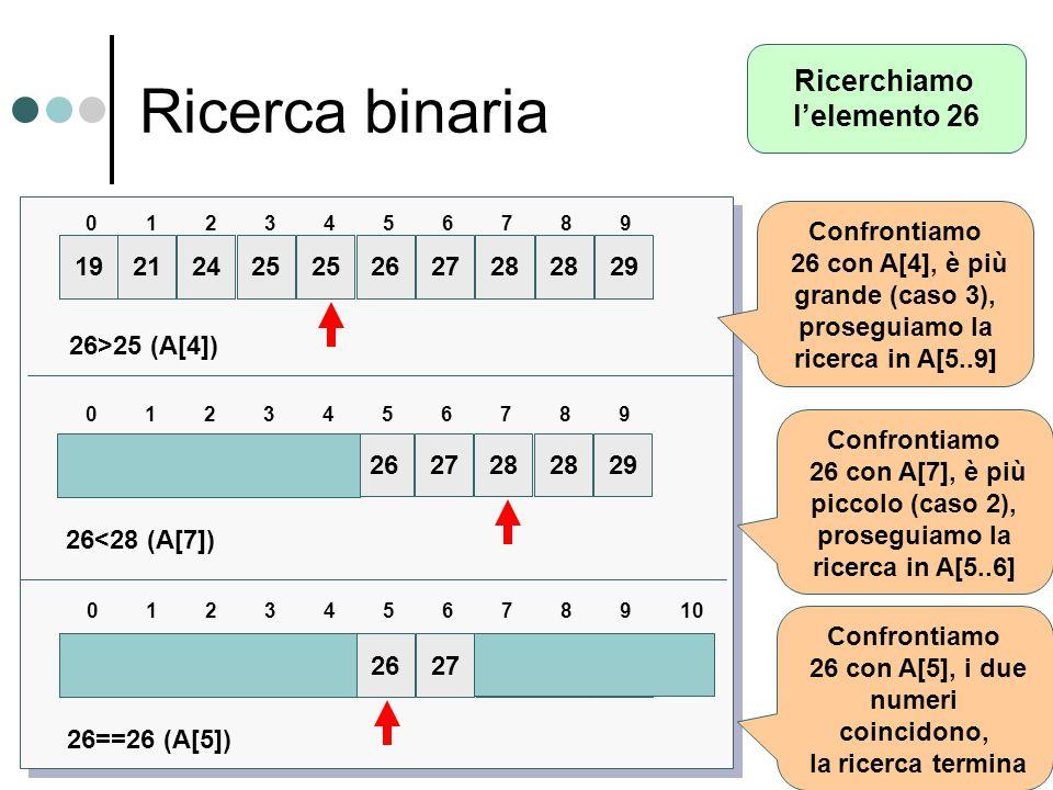 Ricerca binaria Ricerchiamo l'elemento 26