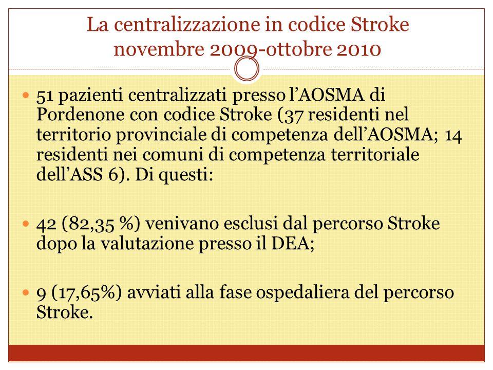 La centralizzazione in codice Stroke novembre 2009-ottobre 2010
