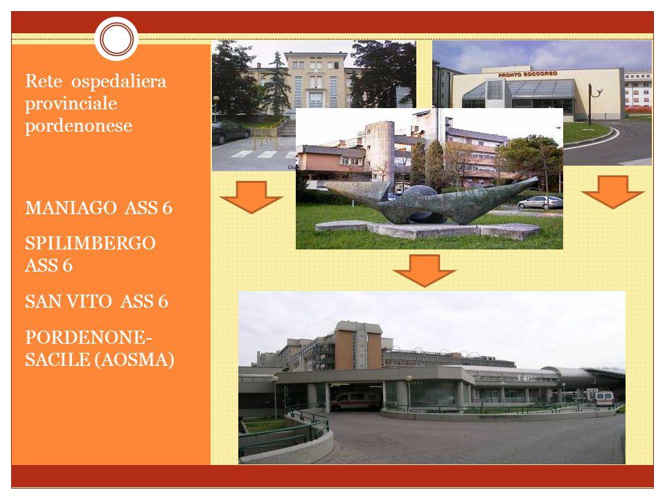 Rete ospedaliera provinciale pordenonese