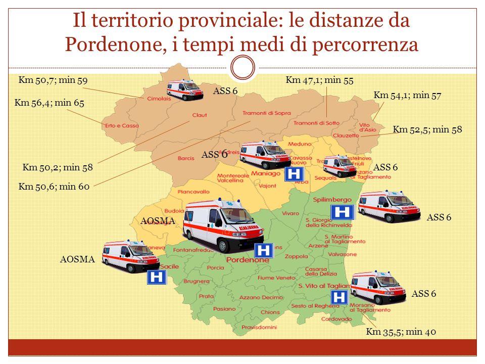Il territorio provinciale: le distanze da Pordenone, i tempi medi di percorrenza