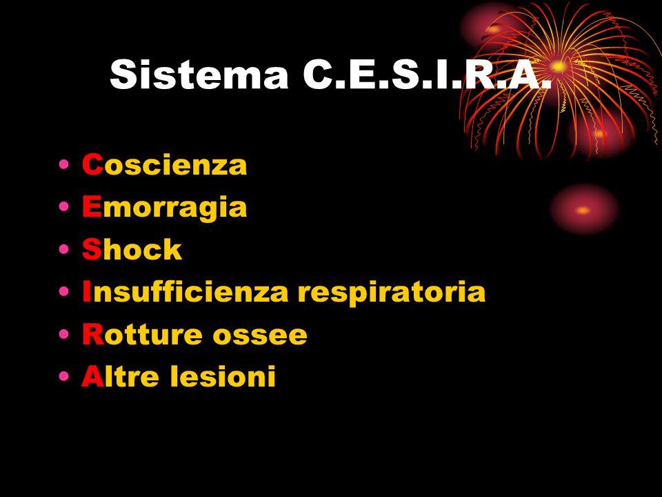 Sistema C.E.S.I.R.A. Coscienza Emorragia Shock
