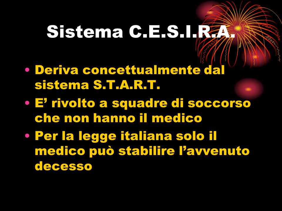 Sistema C.E.S.I.R.A. Deriva concettualmente dal sistema S.T.A.R.T.