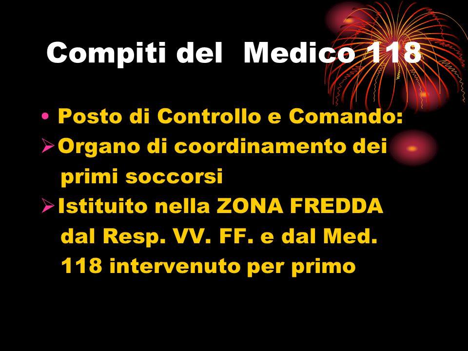 Compiti del Medico 118 Posto di Controllo e Comando: