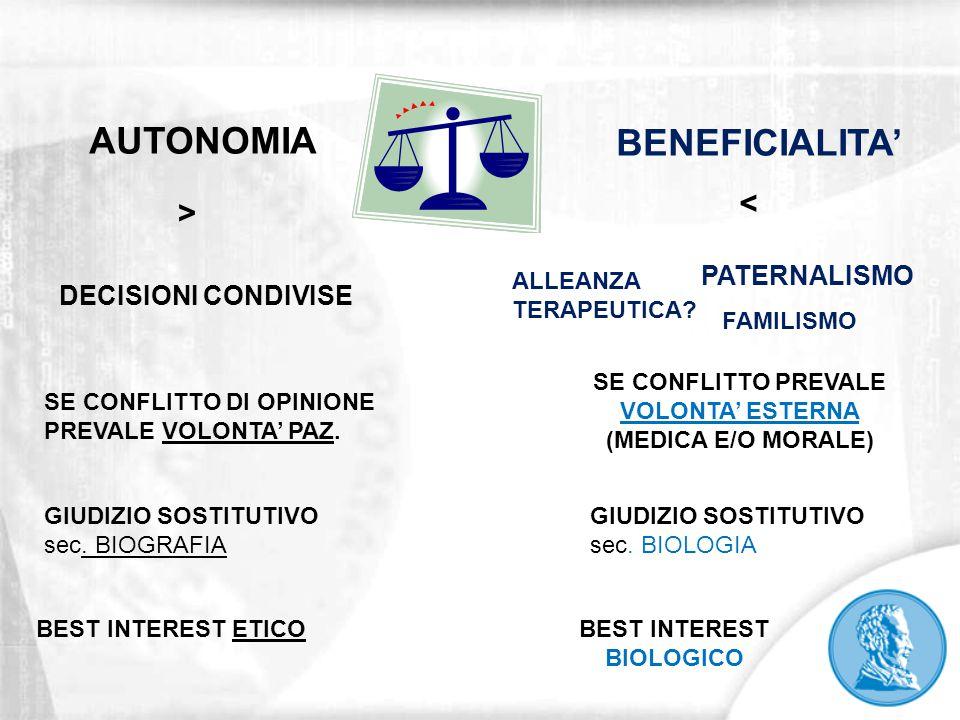 SE CONFLITTO PREVALE VOLONTA' ESTERNA (MEDICA E/O MORALE)