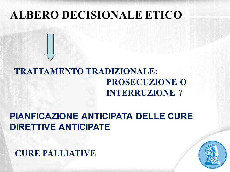 ALBERO DECISIONALE ETICO