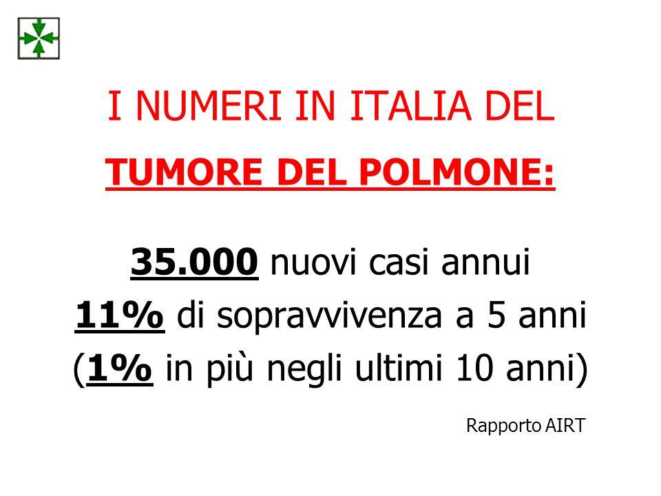 I NUMERI IN ITALIA DEL TUMORE DEL POLMONE: 35