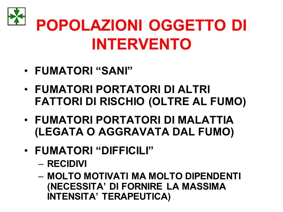 POPOLAZIONI OGGETTO DI INTERVENTO