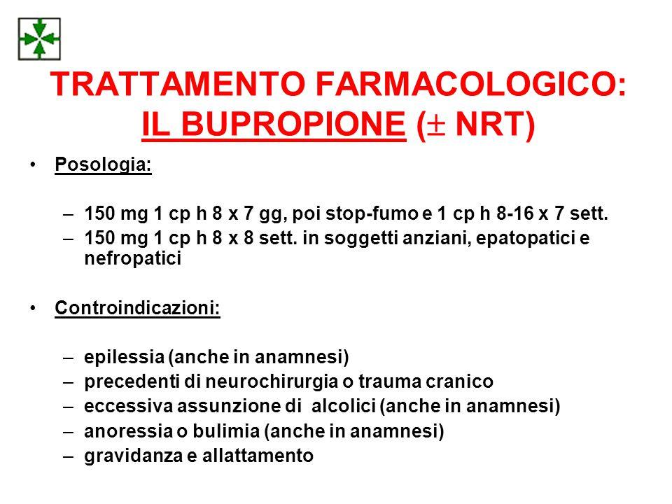 TRATTAMENTO FARMACOLOGICO: IL BUPROPIONE ( NRT)