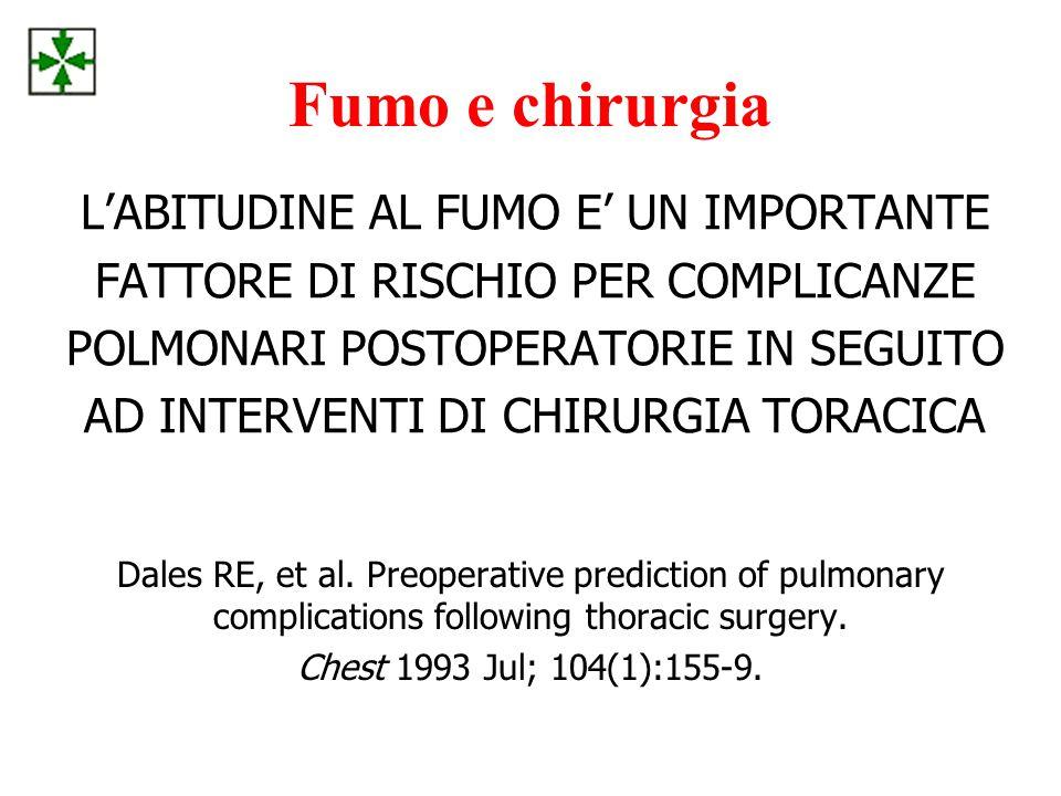Fumo e chirurgia