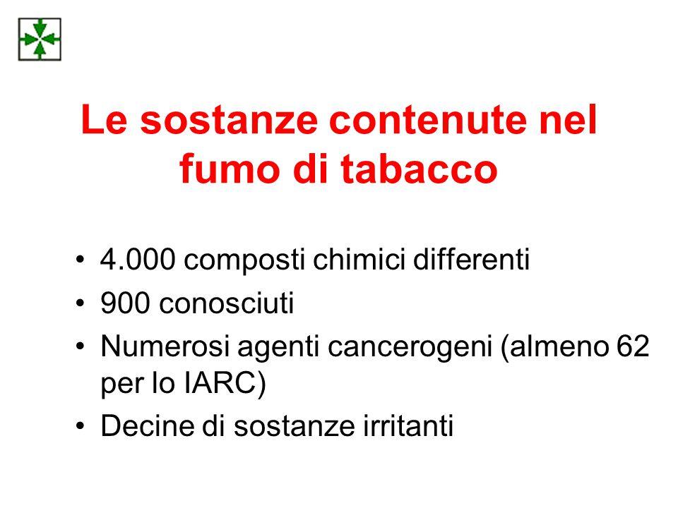 Le sostanze contenute nel fumo di tabacco