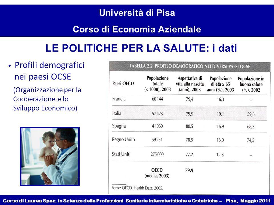 LE POLITICHE PER LA SALUTE: i dati