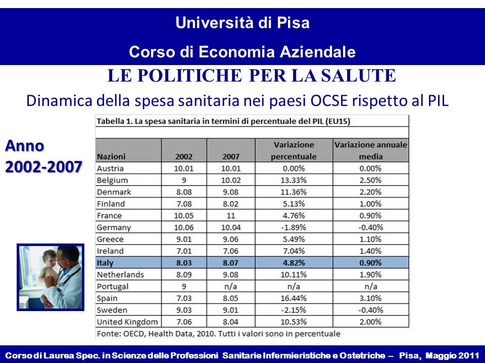 LE POLITICHE PER LA SALUTE