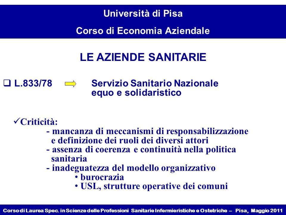 LE AZIENDE SANITARIE L.833/78 Servizio Sanitario Nazionale
