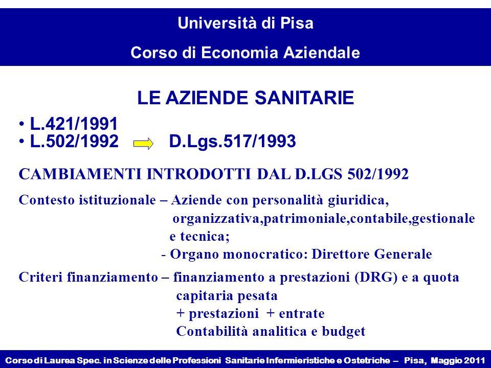 LE AZIENDE SANITARIE L.421/1991 L.502/1992 D.Lgs.517/1993
