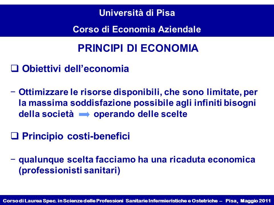 PRINCIPI DI ECONOMIA Obiettivi dell'economia Principio costi-benefici