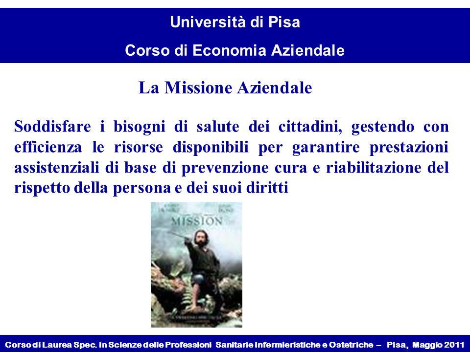 La Missione Aziendale