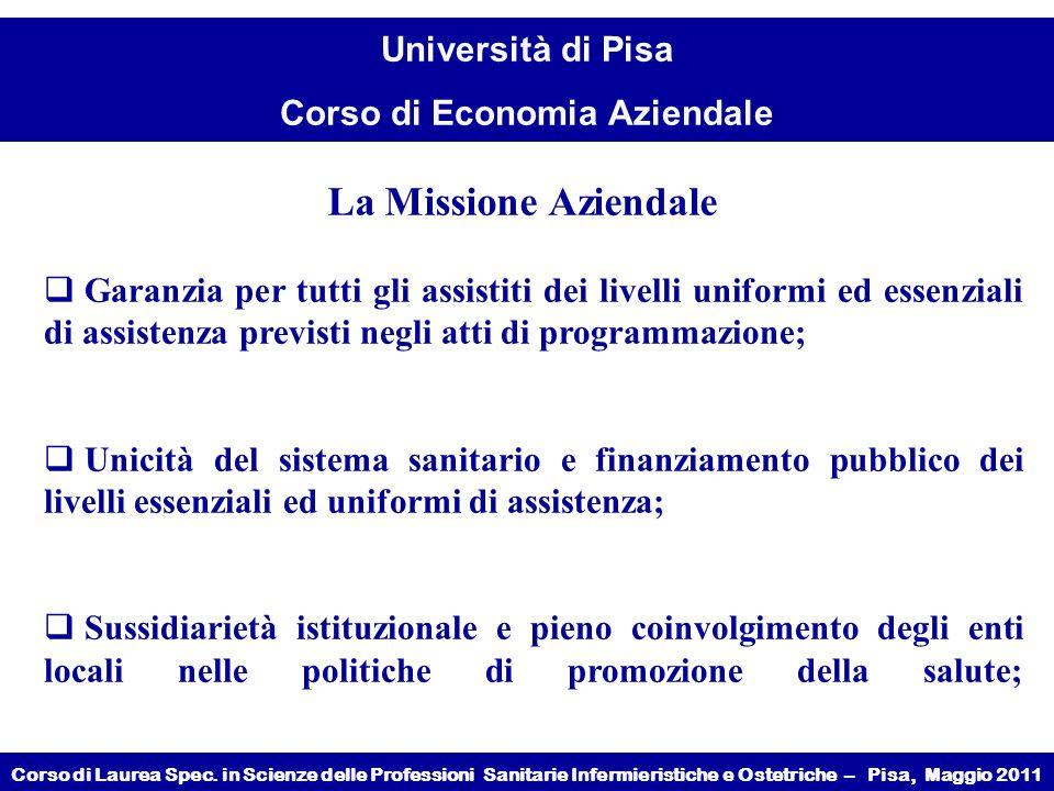 La Missione Aziendale Garanzia per tutti gli assistiti dei livelli uniformi ed essenziali di assistenza previsti negli atti di programmazione;