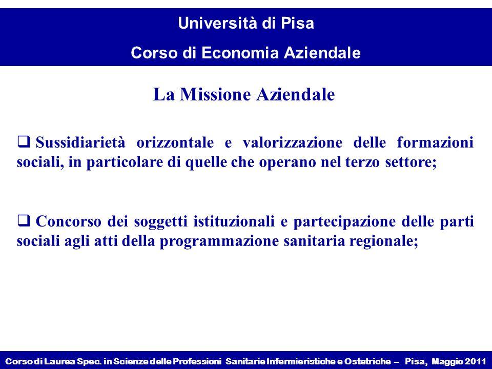 La Missione Aziendale Sussidiarietà orizzontale e valorizzazione delle formazioni sociali, in particolare di quelle che operano nel terzo settore;