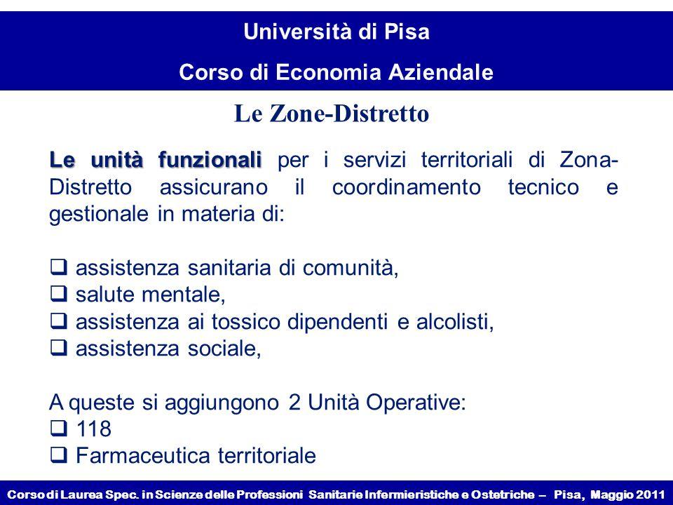 Le Zone-Distretto Le unità funzionali per i servizi territoriali di Zona-Distretto assicurano il coordinamento tecnico e gestionale in materia di: